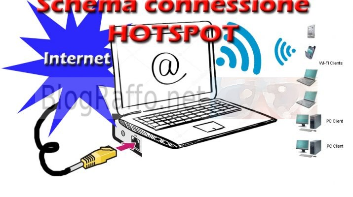 Schema-HotSpot-PC