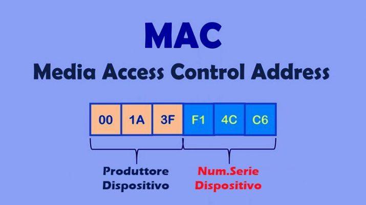 MAC Address cosa significa