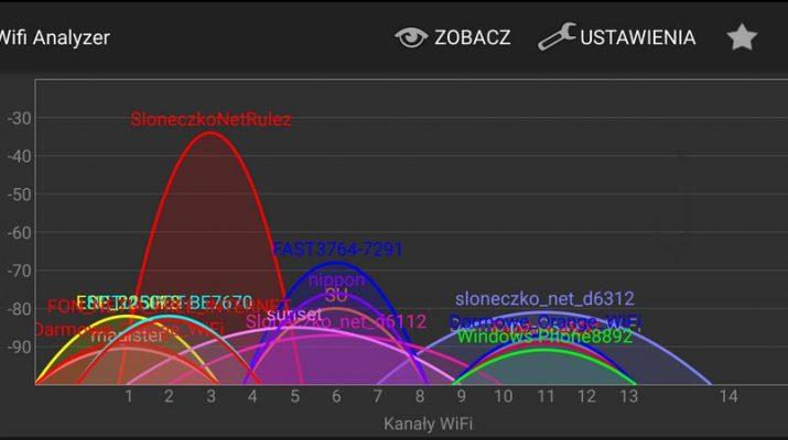 miglior-canale-wifi-trovare